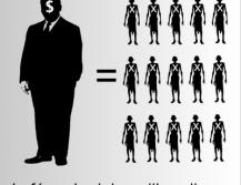 la fórmula del neoliberalismo