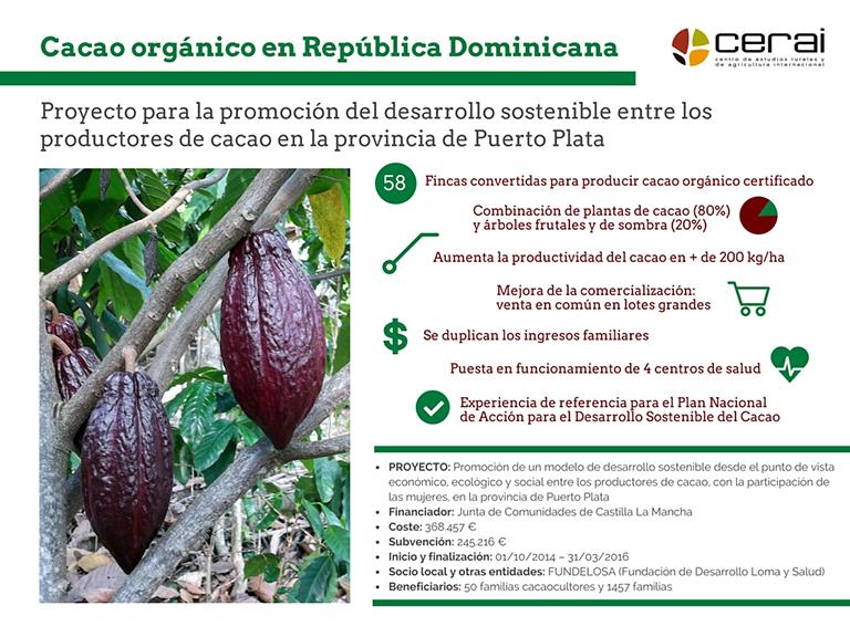 El cultivo de cacao orgánico en República Dominicana consigue duplicar los ingresos familiares