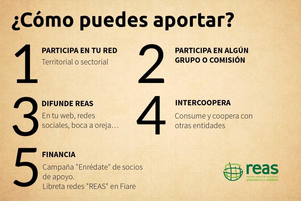 REAS-Infografia-cómo-participar