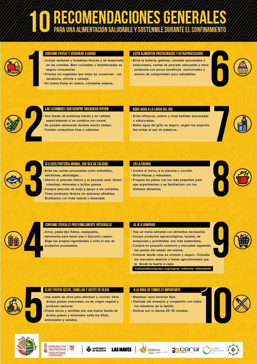 Infografía de recomendaciones para el del vale-beca-comedor, Escoles que Alimenten