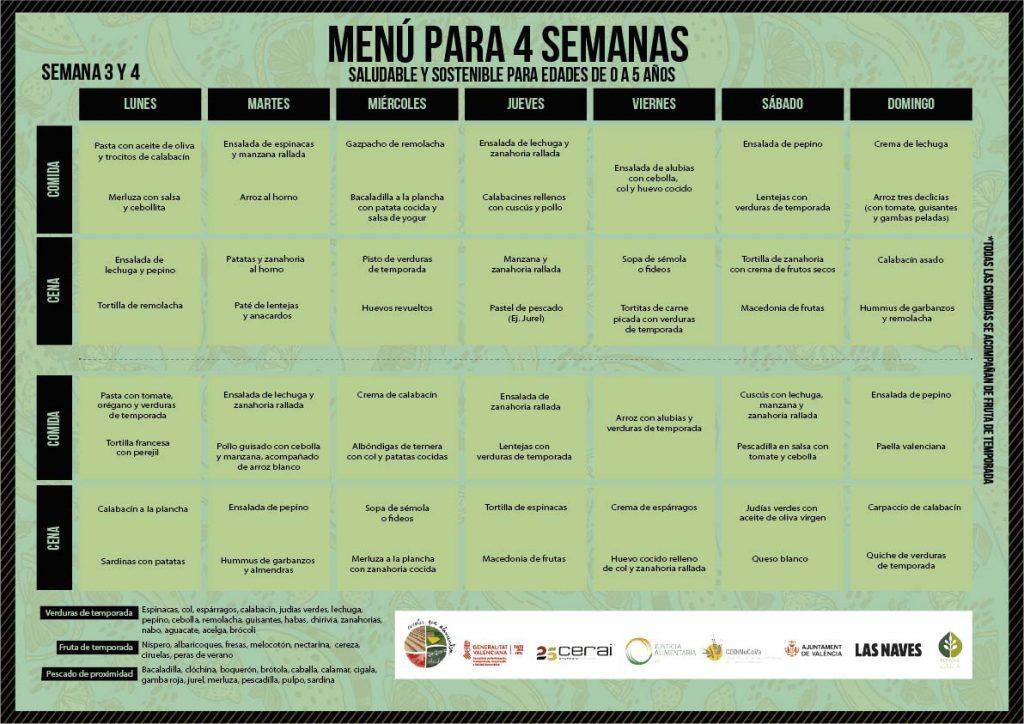 'Escoles que Alimenten» lanza menús y recomendaciones para edades de 0 a 5 años